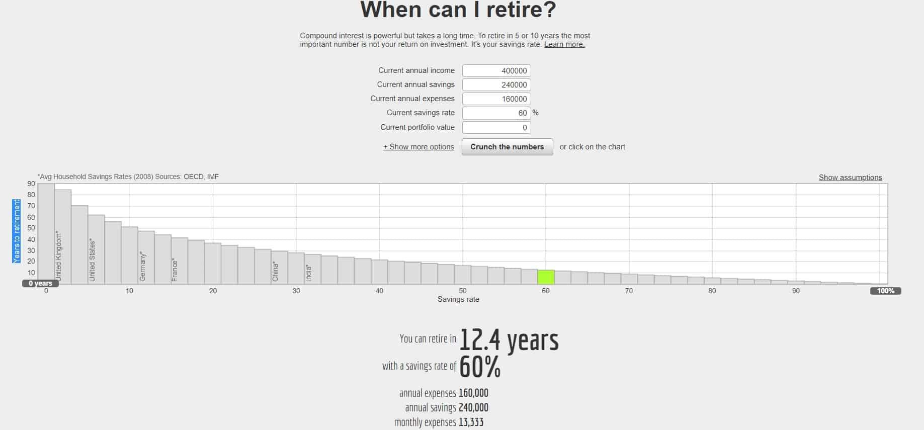 退休計算機